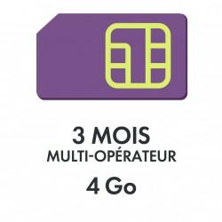 3-months Multi-Operator...